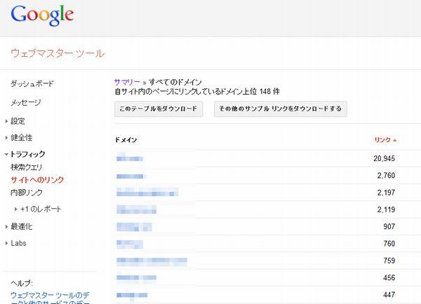 ウェブマスターツール上の外部リンクの数の画像。