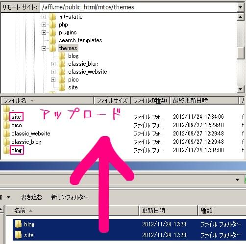 Movable TypeのテーマファイルをFileZillaを使い転送する方法の解説画像