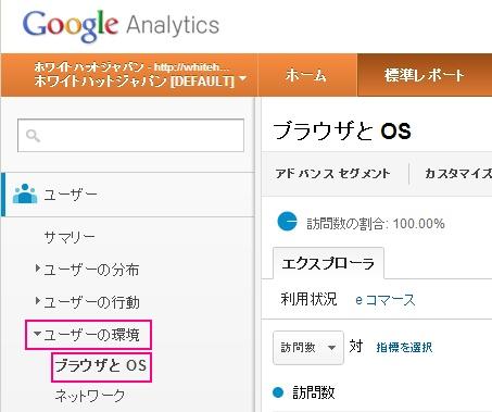 グーグルアナリティクスでユーザーの使用しているOSを確認する解説画像
