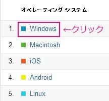 グーグルアナリティクスでWindows8のアクセスを調べる解説画像
