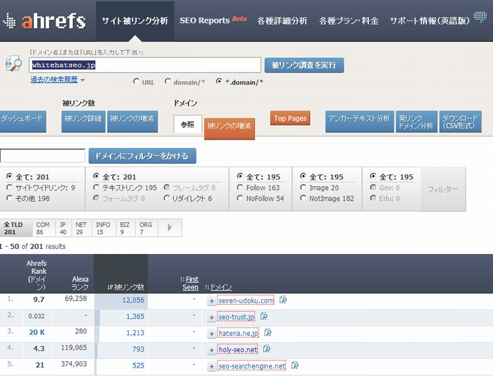 Ahrefs Site Explorerの操作画面のキャプチャー画像