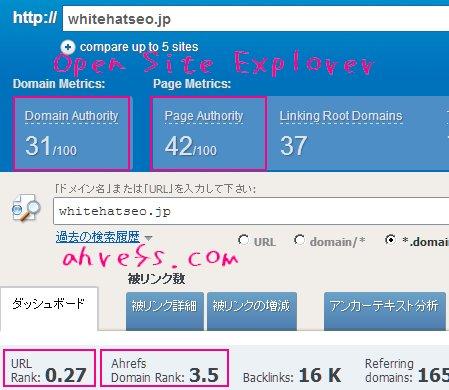 Open Site ExplorerとAhrefs.comでオーソリティを数値化した画像