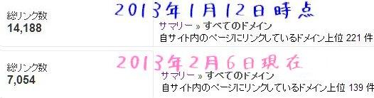1月分と2月分の被リンク数をウェブマスターツールで比較、確認した画像
