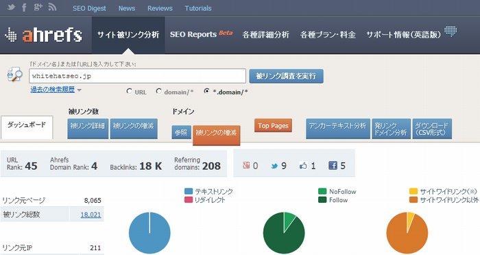 ASEのプロ版の操作画面