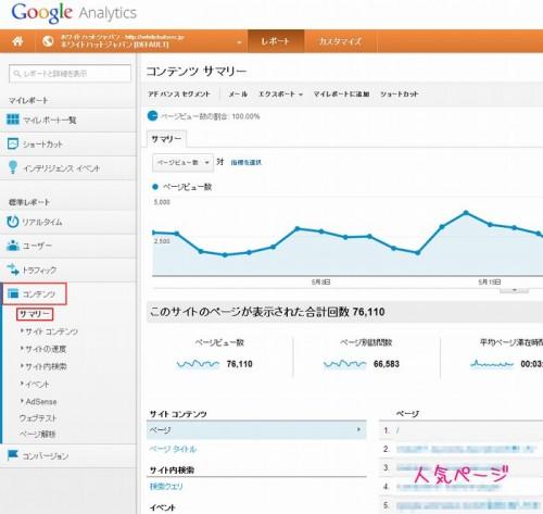 Googleアナリティクスで人気のコンテンツを調べる